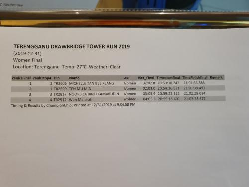 Terengganu Drawbridge Tower Run 11