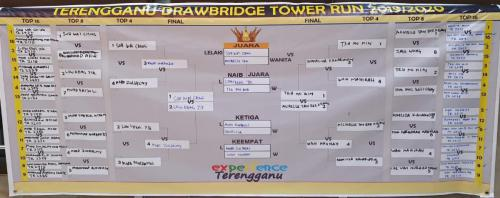 Terengganu Drawbridge Tower Run 6