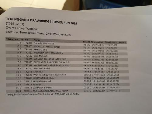Terengganu Drawbridge Tower Run 7