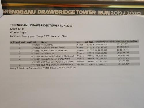 Terengganu Drawbridge Tower Run 9